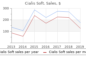 discount cialis soft 20 mg amex