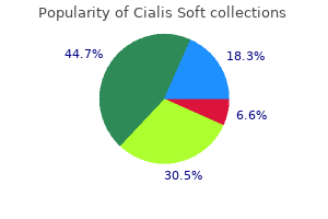 cheap cialis soft 20mg overnight delivery