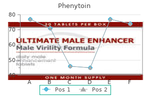 order 100 mg phenytoin free shipping