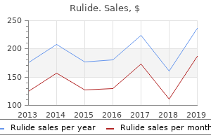 purchase generic rulide on-line