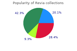 cheap revia 50mg on line