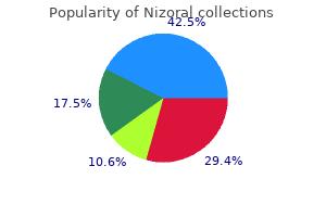 purchase 200mg nizoral