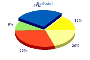 parlodel 1.25mg amex