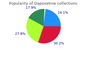 dapoxetine 60 mg with mastercard