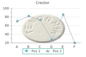 generic 20 mg crestor amex