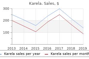 buy karela once a day