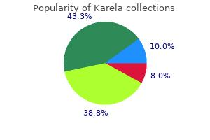 order cheap karela on-line