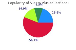 buy viagra plus without a prescription