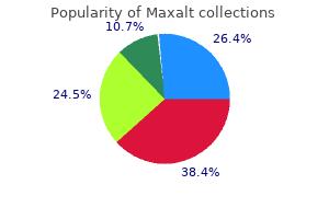 cheap maxalt generic