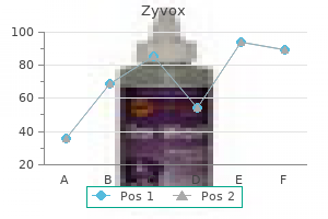buy zyvox pills in toronto