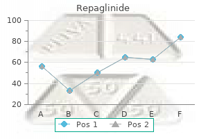 purchase repaglinide 0.5 mg fast delivery