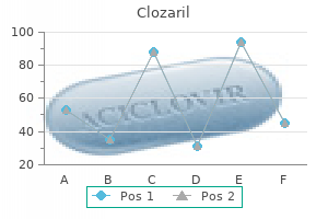 buy clozaril 25mg overnight delivery