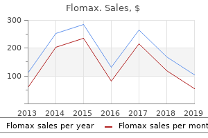 cheap 0.4 mg flomax overnight delivery
