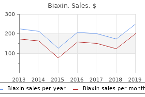 buy biaxin us