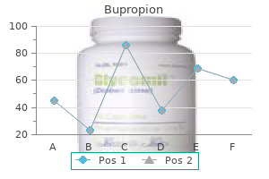 purchase generic bupropion