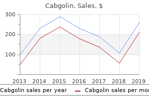 purchase cabgolin overnight