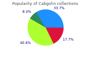 purchase cabgolin 0.5 mg with mastercard