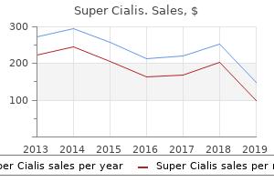 buy discount super cialis 80mg