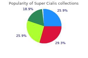 purchase genuine super cialis on line