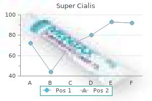 order super cialis online pills