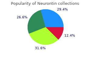 neurontin 600mg discount