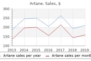 purchase 2 mg artane mastercard