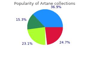 cheap generic artane uk