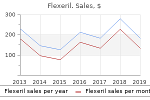cheap 15 mg flexeril free shipping