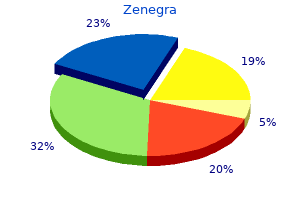 purchase generic zenegra from india