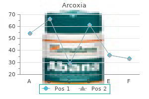 order discount arcoxia on line