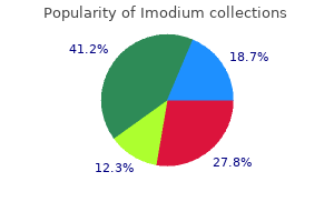 imodium 2 mg otc