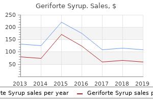 order geriforte syrup 100caps on line