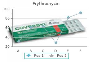 cheap erythromycin 250 mg with mastercard