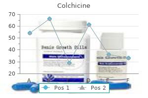 order generic colchicine canada