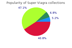 order super viagra 160mg with mastercard