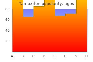 order tamoxifen cheap online
