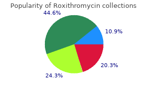 order roxithromycin without prescription