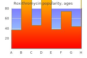 roxithromycin 150mg online