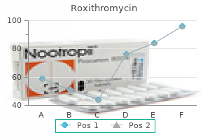 purchase roxithromycin 150mg without prescription