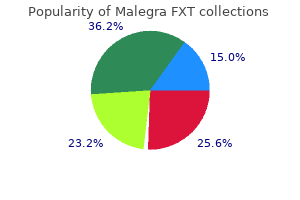 purchase 140mg malegra fxt fast delivery