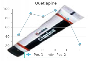 purchase 200 mg quetiapine amex