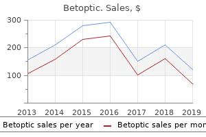 buy betoptic 5 ml on line