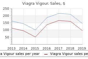 order viagra vigour with visa
