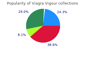 order viagra vigour online from canada