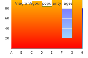 order viagra vigour on line amex