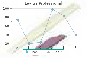 discount 20 mg levitra professional with amex