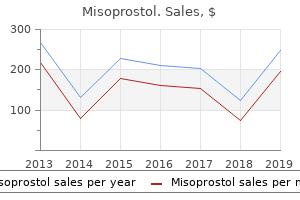 buy misoprostol online pills