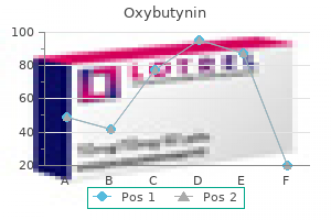 discount oxybutynin 5mg
