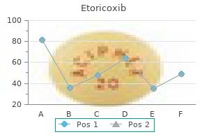 purchase 90 mg etoricoxib overnight delivery