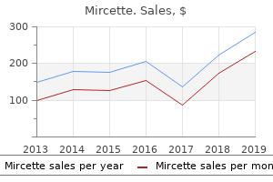 buy mircette mastercard
